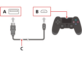 Connecting and installing playstation4 users guide connecting the controller ccuart Image collections