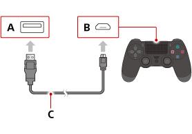 Aansluiten En Installeren Playstation4 Gebruikershandleiding