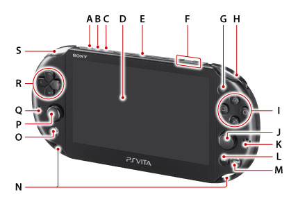 hardware part names pch 2000 series playstation vita user s guide rh manuals playstation net Sony PSP 1001 Accessories Sony PSP 1001 Accessories