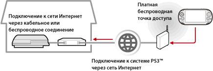 data-кабель usb драйвер